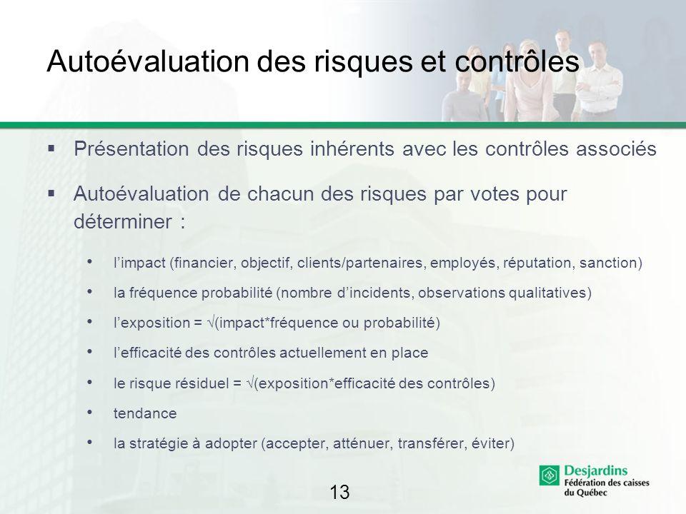 13 Autoévaluation des risques et contrôles Présentation des risques inhérents avec les contrôles associés Autoévaluation de chacun des risques par vot