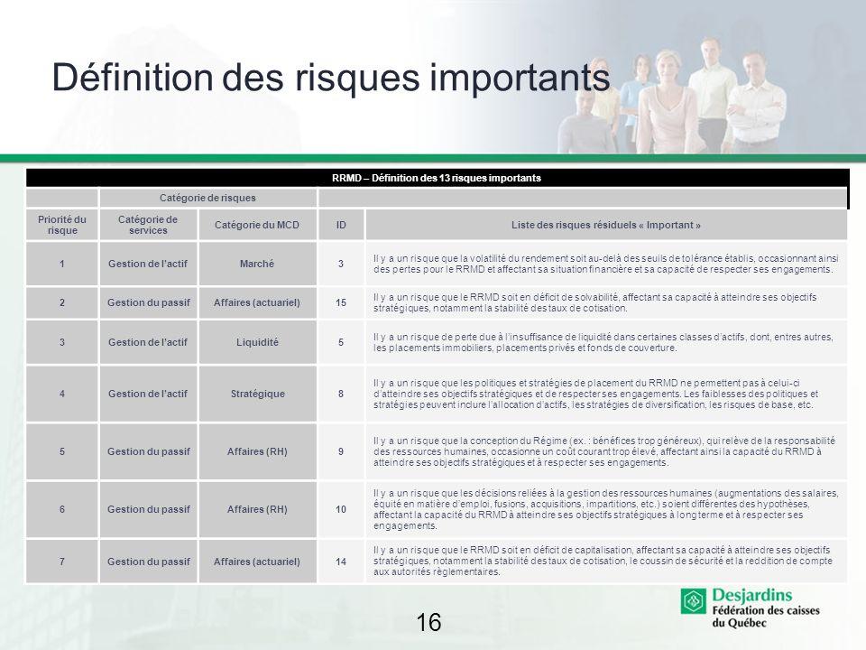 16 Définition des risques importants RRMD – Définition des 13 risques importants Catégorie de risques Priorité du risque Catégorie de services Catégor