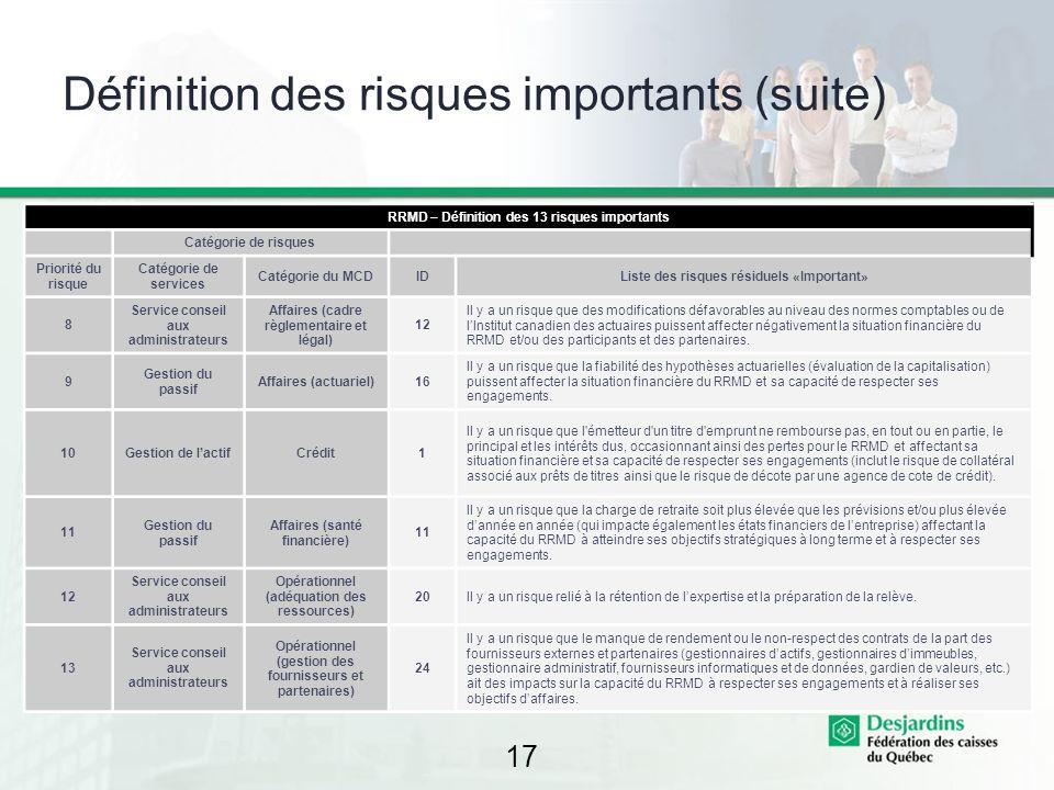 17 Définition des risques importants (suite) RRMD – Définition des 13 risques importants Catégorie de risques Priorité du risque Catégorie de services
