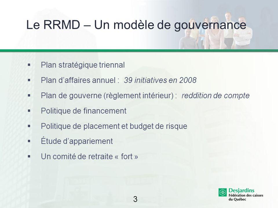 3 Le RRMD – Un modèle de gouvernance Plan stratégique triennal Plan daffaires annuel : 39 initiatives en 2008 Plan de gouverne (règlement intérieur) :