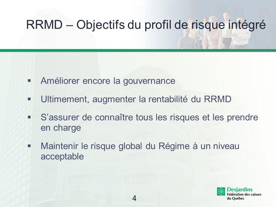4 RRMD – Objectifs du profil de risque intégré Améliorer encore la gouvernance Ultimement, augmenter la rentabilité du RRMD Sassurer de connaître tous