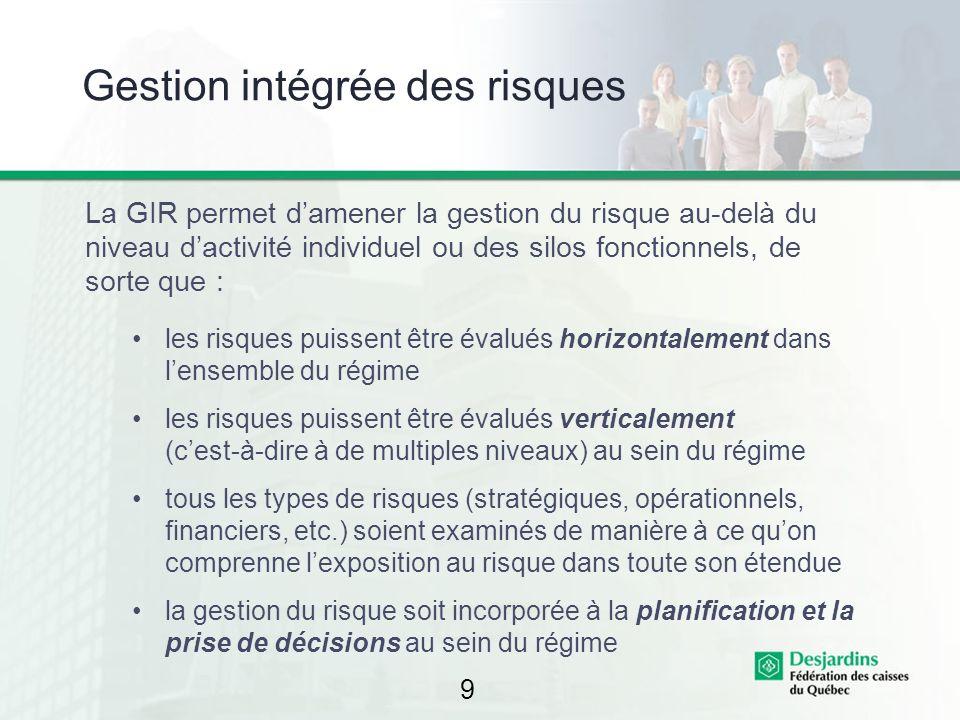 9 Gestion intégrée des risques La GIR permet damener la gestion du risque au-delà du niveau dactivité individuel ou des silos fonctionnels, de sorte q