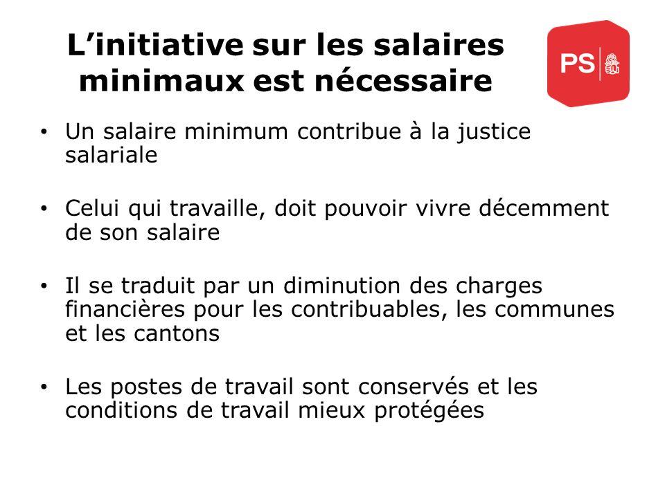 Linitiative sur les salaires minimaux est nécessaire Un salaire minimum contribue à la justice salariale Celui qui travaille, doit pouvoir vivre décem