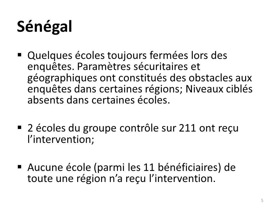 Sénégal Quelques écoles toujours fermées lors des enquêtes.