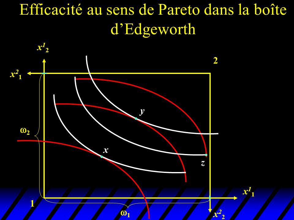Efficacité au sens de Pareto dans la boîte dEdgeworth 1 2 x22x22 x11x11 x12x12 x21x21 x y 2 1 z