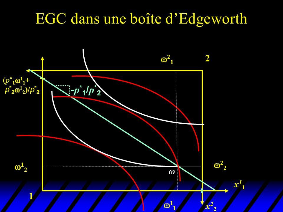 EGC dans une boîte dEdgeworth 1 2 x22x22 x11x11 1 2 1 1 2 1 2 2 -p*1/p*2-p*1/p*2 (p * 1 1 1 + p * 2 1 2 )/ p * 2