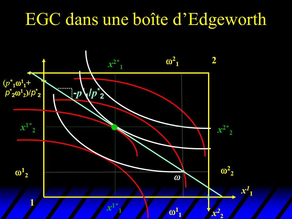 1 2 x22x22 x11x11 1 2 1 1 2 1 2 2 -p*1/p*2-p*1/p*2 (p * 1 1 1 + p * 2 1 2 )/ p * 2 x 2* 1 x 1* 1 x 1* 2 x 2* 2 EGC dans une boîte dEdgeworth