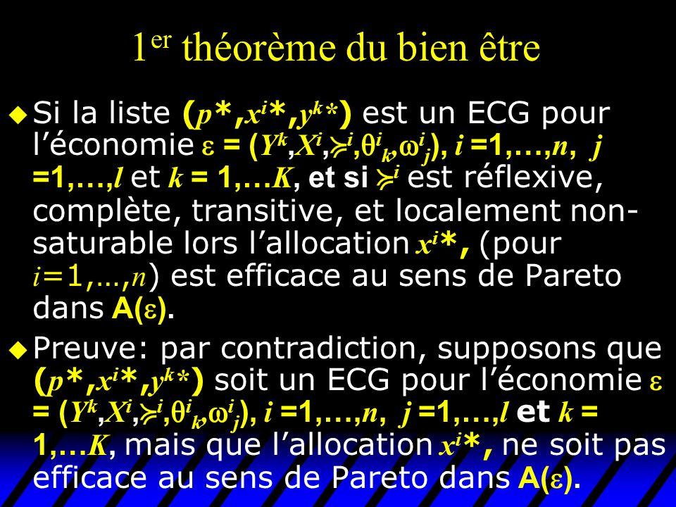 1 er théorème du bien être Si la liste ( p *, x i *, y k * ) est un ECG pour léconomie = ( Y k, X i, i, i k, i j ), i =1,…, n, j =1,…, l et k = 1,… K, et si i est réflexive, complète, transitive, et localement non- saturable lors lallocation x i *, (pour i =1,…, n ) est efficace au sens de Pareto dans A( ).