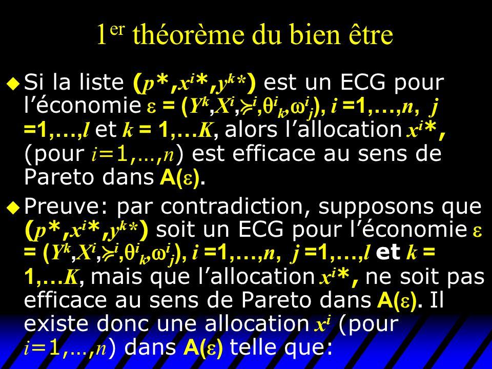1 er théorème du bien être Si la liste ( p *, x i *, y k * ) est un ECG pour léconomie = ( Y k, X i, i, i k, i j ), i =1,…, n, j =1,…, l et k = 1,… K, alors lallocation x i *, (pour i =1,…, n ) est efficace au sens de Pareto dans A( ).