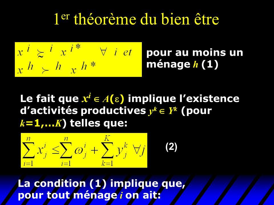 1 er théorème du bien être pour au moins un ménage h (1) Le fait que x i A () implique lexistence dactivités productives y k Y k (pour k =1,… K ) telles que: (2) La condition (1) implique que, pour tout ménage i on ait: