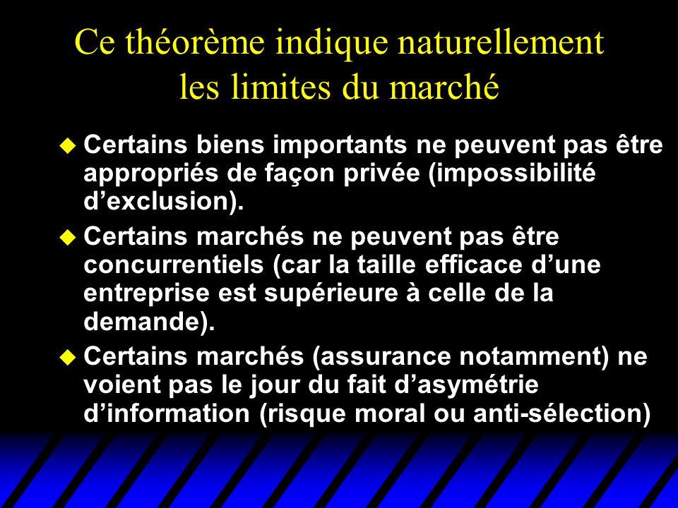Ce théorème indique naturellement les limites du marché u Certains biens importants ne peuvent pas être appropriés de façon privée (impossibilité dexclusion).
