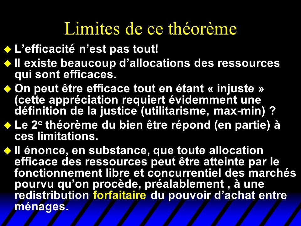Limites de ce théorème u Lefficacité nest pas tout.