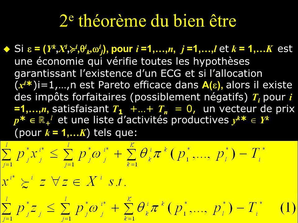 2 e théorème du bien être Si = ( Y k, X i, i, i k, i j ), pour i =1,…, n, j =1,…, l et k = 1,… K est une économie qui vérifie toutes les hypothèses garantissant lexistence dun ECG et si lallocation ( x i *)i=1,…,n est Pareto efficace dans A( ), alors il existe des impôts forfaitaires (possiblement négatifs) T i pour i =1,…, n, satisfaisant T 1 +…+ T n = 0, un vecteur de prix p * + l et une liste dactivités productives y k * Y k (pour k = 1,… K ) tels que: