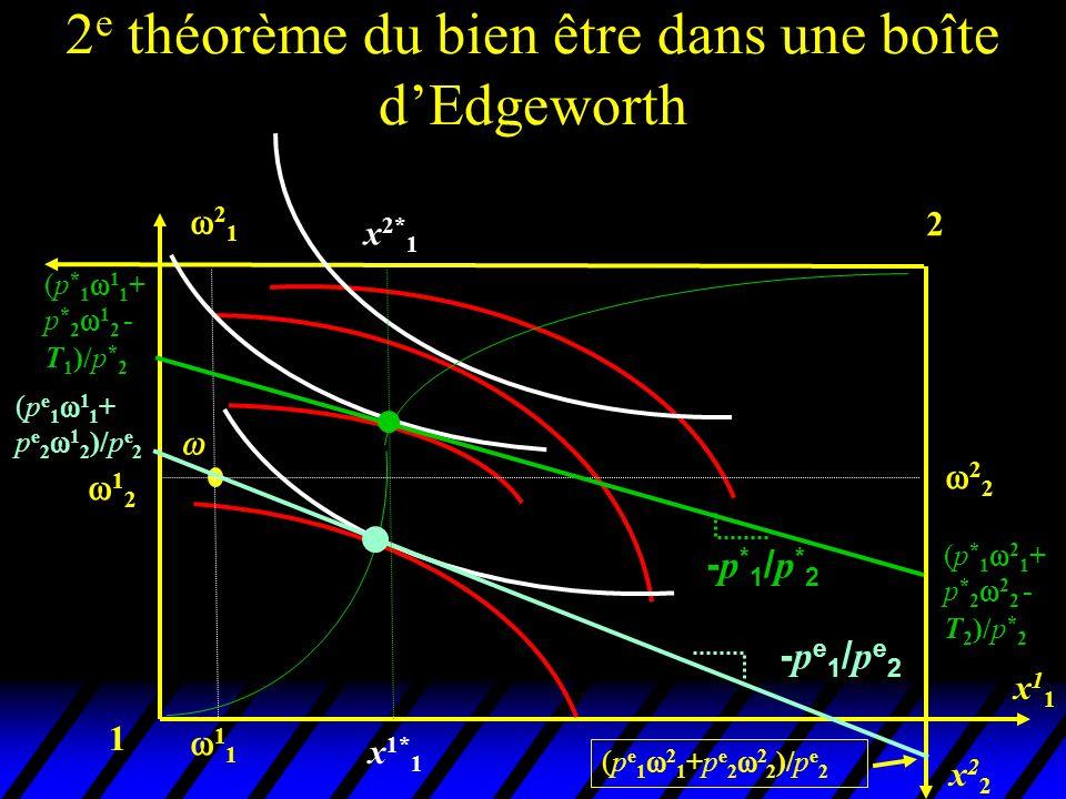 1 2 x22x22 x11x11 1 2 1 1 2 1 2 2 -pe1/pe2-pe1/pe2 (p e 1 1 1 + p e 2 1 2 )/p e 2 2 e théorème du bien être dans une boîte dEdgeworth (p e 1 2 1 +p e 2 2 2 )/p e 2 x 1* 1 x 2* 1 -p*1/p*2-p*1/p*2 (p * 1 2 1 + p * 2 2 2 - T 2 )/p * 2 (p * 1 1 1 + p * 2 1 2 - T 1 )/p * 2
