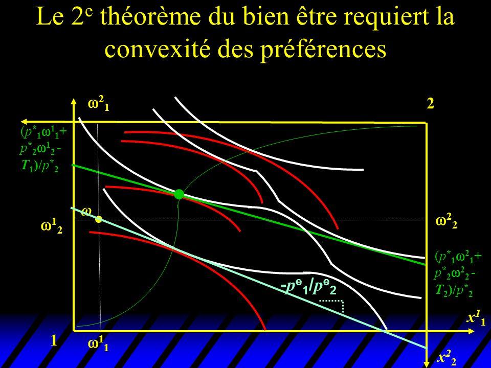 1 2 x22x22 x11x11 1 2 1 1 2 1 2 2 Le 2 e théorème du bien être requiert la convexité des préférences (p * 1 1 1 + p * 2 1 2 - T 1 )/p * 2 -pe1/pe2-pe1/pe2 (p * 1 2 1 + p * 2 2 2 - T 2 )/p * 2