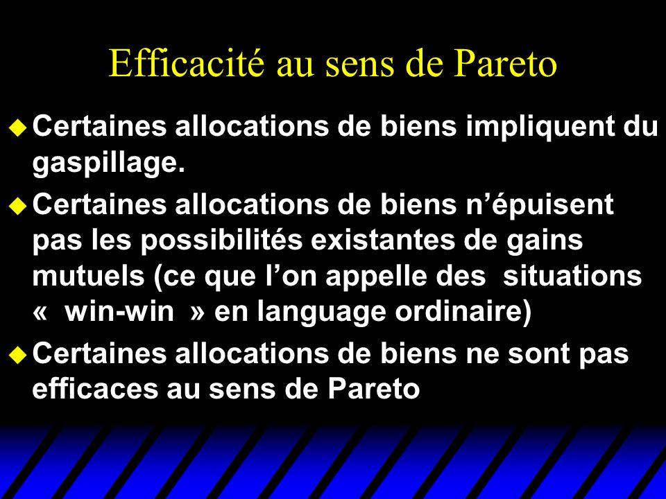 Efficacité au sens de Pareto u Certaines allocations de biens impliquent du gaspillage.