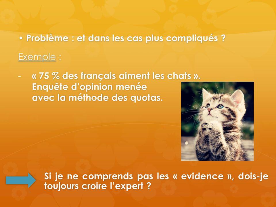 Problème : et dans les cas plus compliqués ? Problème : et dans les cas plus compliqués ? Exemple : - « 75 % des français aiment les chats ». Enquête