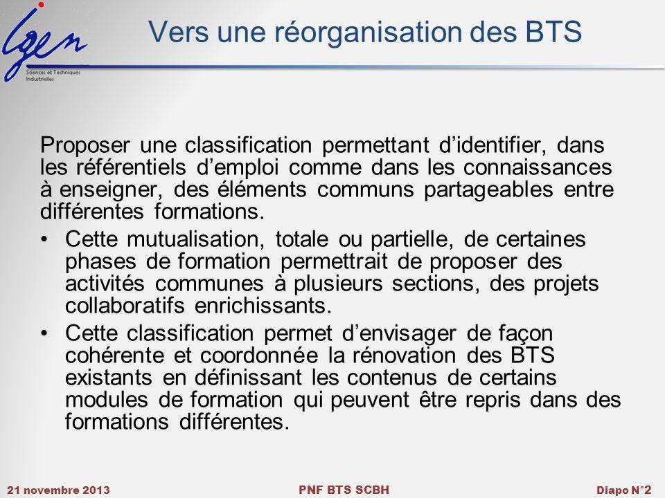 21 novembre 2013 PNF BTS SCBH Diapo N° 2 Vers une réorganisation des BTS Proposer une classification permettant didentifier, dans les référentiels dem