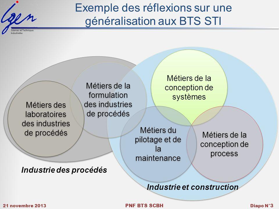 21 novembre 2013 PNF BTS SCBH Diapo N° 3 Exemple des réflexions sur une généralisation aux BTS STI Métiers de la conception de systèmes Métiers de la