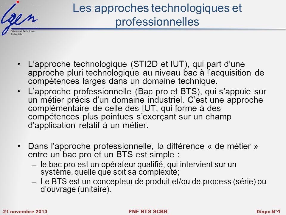 21 novembre 2013 PNF BTS SCBH Diapo N° 4 Les approches technologiques et professionnelles Lapproche technologique (STI2D et IUT), qui part dune approc