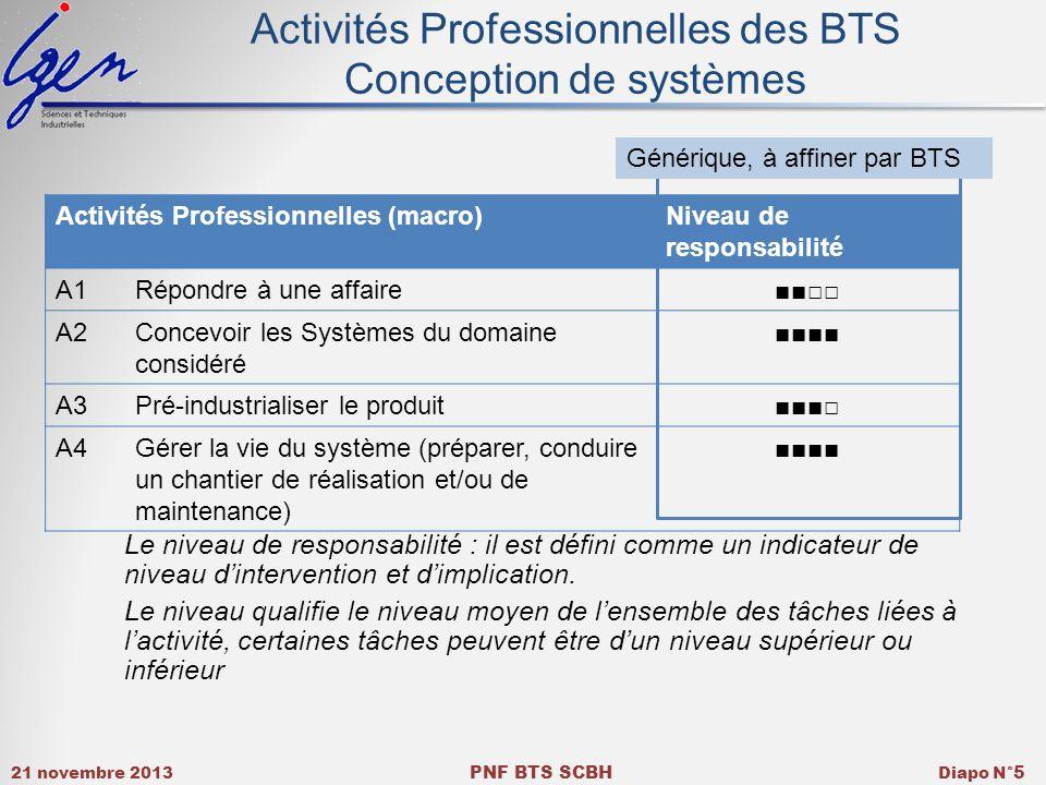 21 novembre 2013 PNF BTS SCBH Diapo N° 5 Activités Professionnelles des BTS Conception de systèmes Le niveau de responsabilité : il est défini comme u