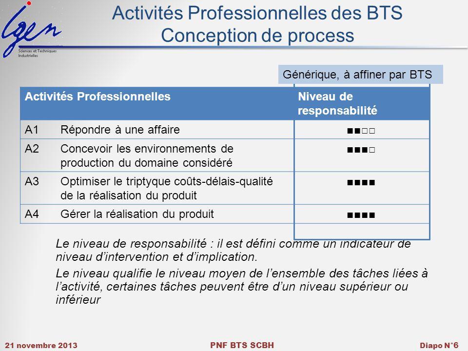 21 novembre 2013 PNF BTS SCBH Diapo N° 6 Activités Professionnelles des BTS Conception de process Le niveau de responsabilité : il est défini comme un