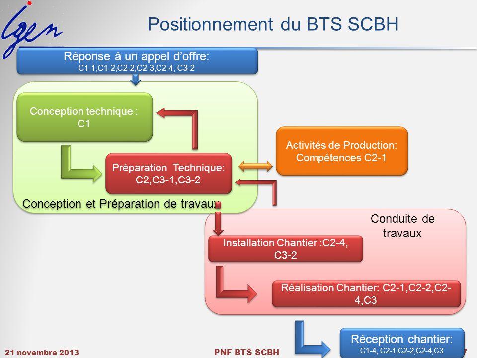 21 novembre 2013 PNF BTS SCBH Diapo N° 7 Positionnement du BTS SCBH Conception technique : C1 Conception technique : C1 Préparation Technique: C2,C3-1