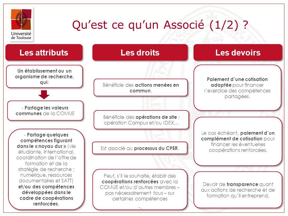Quest ce quun Associé (1/2) ? Les attributs - Partage les valeurs communes de la COMUE Les droits Bénéficie des actions menées en commun. Bénéficie de