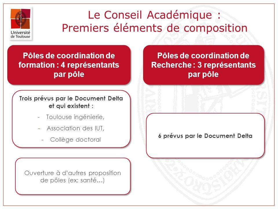 Le Conseil Académique : Premiers éléments de composition Pôles de coordination de formation : 4 représentants par pôle Trois prévus par le Document De