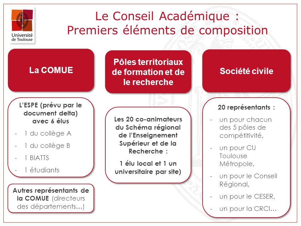 Le Conseil Académique : Premiers éléments de composition La COMUE LESPE (prévu par le document delta) avec 6 élus -1 du collège A -1 du collège B -1 B