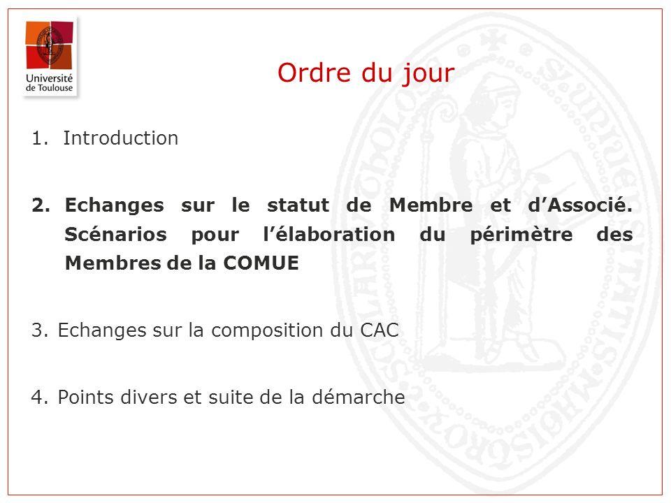 Ordre du jour 1. Introduction 2.Echanges sur le statut de Membre et dAssocié. Scénarios pour lélaboration du périmètre des Membres de la COMUE 3.Echan