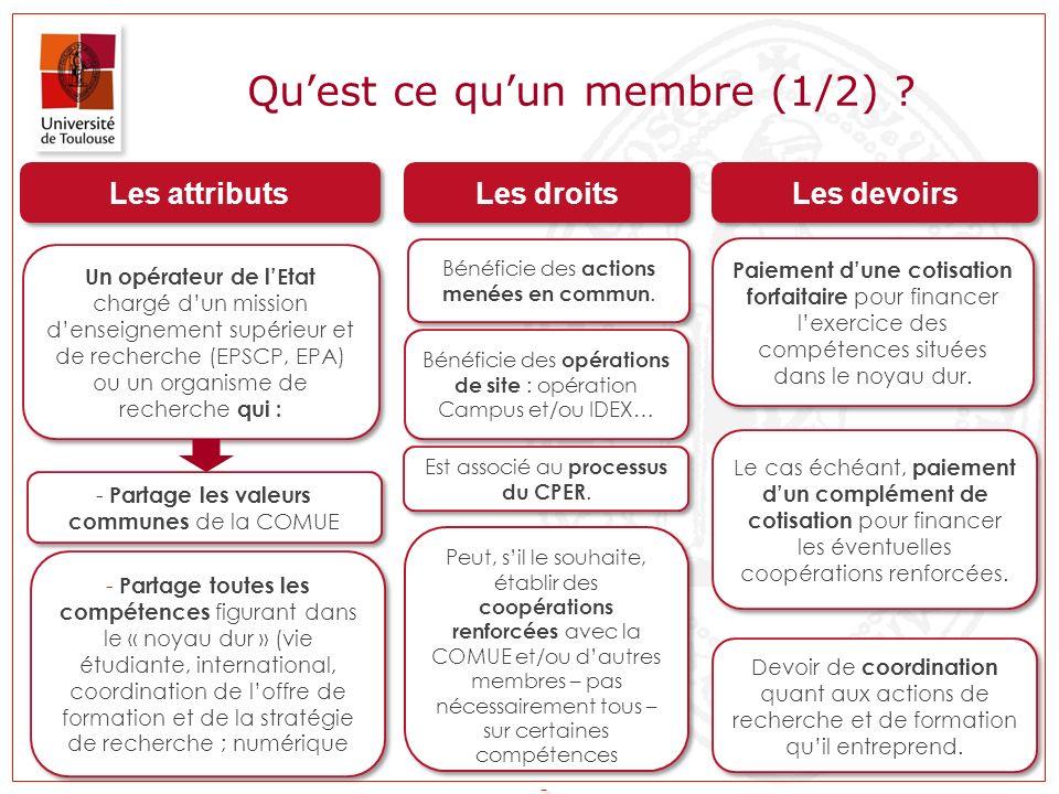 Quest ce quun membre (1/2) ? Les attributs - Partage les valeurs communes de la COMUE Les droits Bénéficie des actions menées en commun. Bénéficie des