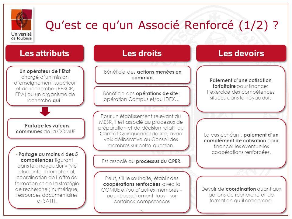Quest ce quun Associé Renforcé (1/2) ? Les attributs - Partage les valeurs communes de la COMUE Les droits Bénéficie des actions menées en commun. Bén