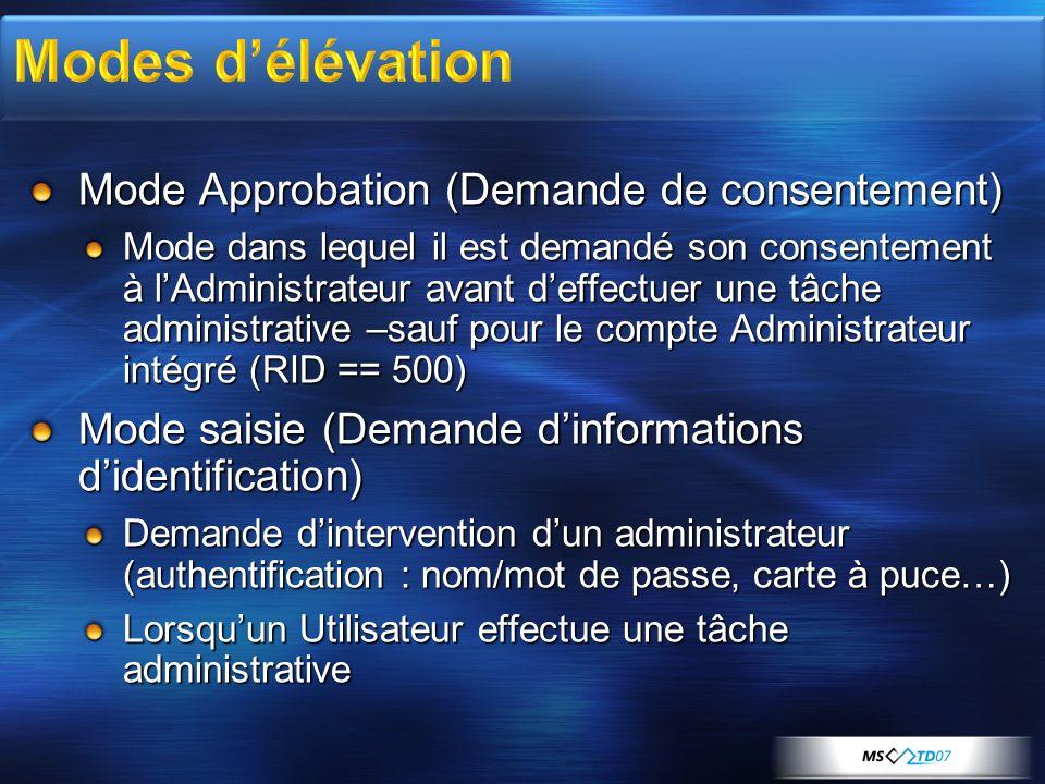 Mode Approbation (Demande de consentement) Mode dans lequel il est demandé son consentement à lAdministrateur avant deffectuer une tâche administrativ