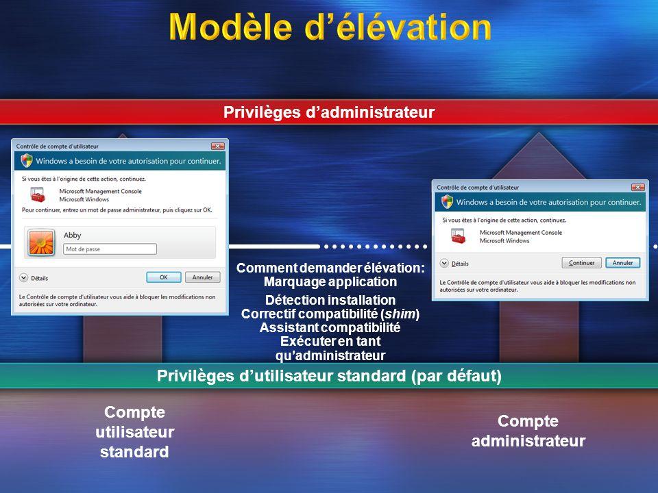 Privilèges dadministrateur Privilèges dutilisateur standard (par défaut) Compte administrateur Compte utilisateur standard Comment demander élévation: