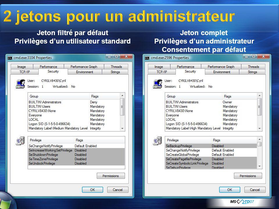 Jeton filtré par défaut Privilèges dun utilisateur standard Jeton complet Privilèges dun administrateur Consentement par défaut