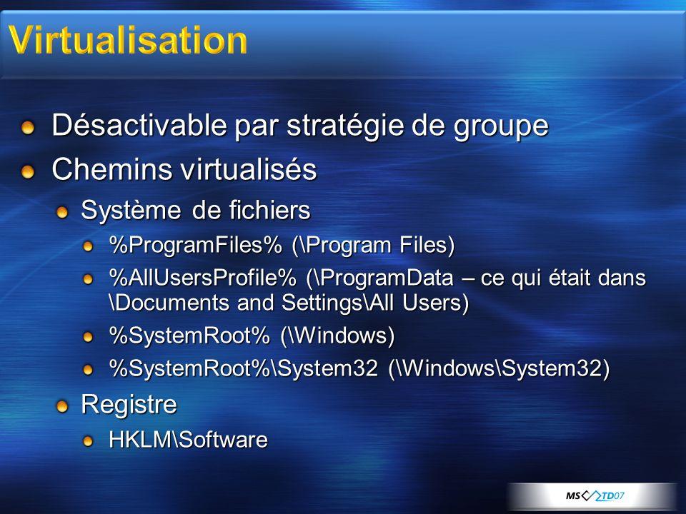 Désactivable par stratégie de groupe Chemins virtualisés Système de fichiers %ProgramFiles% (\Program Files) %AllUsersProfile% (\ProgramData – ce qui était dans \Documents and Settings\All Users) %SystemRoot% (\Windows) %SystemRoot%\System32 (\Windows\System32) RegistreHKLM\Software