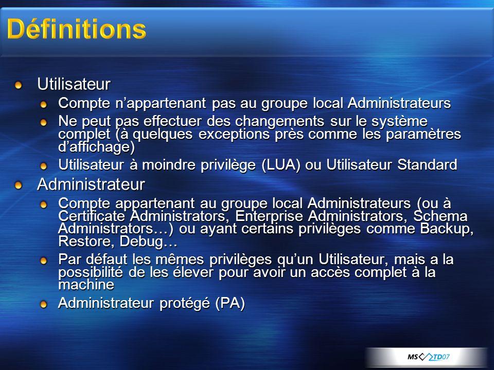 Utilisateur Compte nappartenant pas au groupe local Administrateurs Ne peut pas effectuer des changements sur le système complet (à quelques exceptions près comme les paramètres daffichage) Utilisateur à moindre privilège (LUA) ou Utilisateur Standard Administrateur Compte appartenant au groupe local Administrateurs (ou à Certificate Administrators, Enterprise Administrators, Schema Administrators…) ou ayant certains privilèges comme Backup, Restore, Debug… Par défaut les mêmes privilèges quun Utilisateur, mais a la possibilité de les élever pour avoir un accès complet à la machine Administrateur protégé (PA)