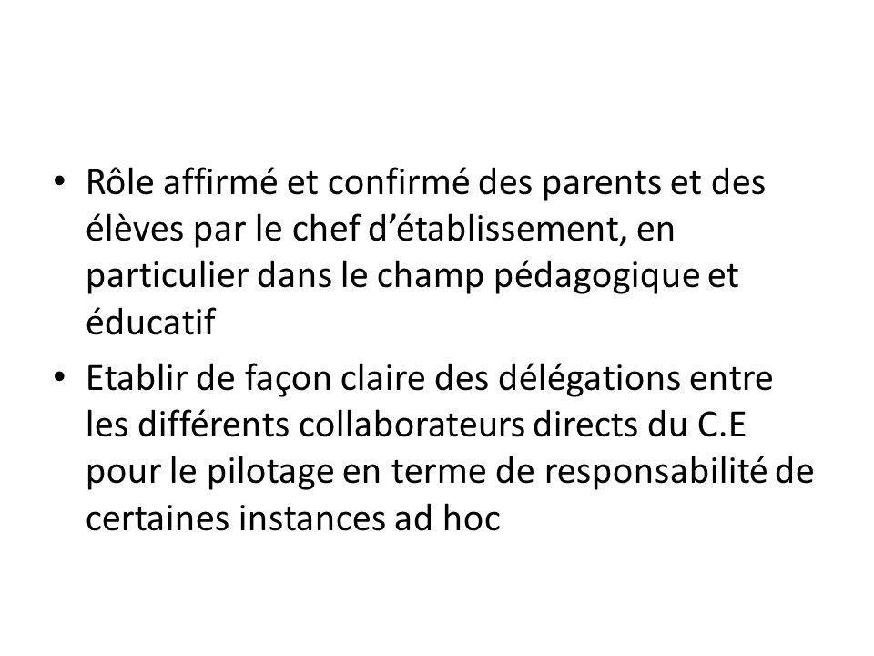 Rôle affirmé et confirmé des parents et des élèves par le chef détablissement, en particulier dans le champ pédagogique et éducatif Etablir de façon claire des délégations entre les différents collaborateurs directs du C.E pour le pilotage en terme de responsabilité de certaines instances ad hoc