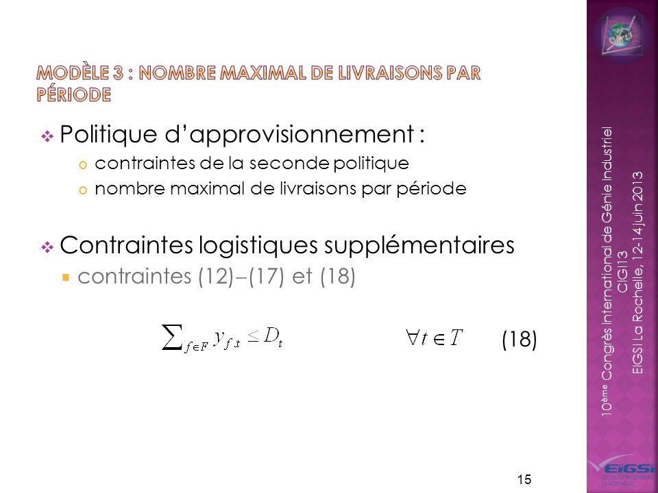 10 ème Congrès International de Génie Industriel CIGI13 EIGSI La Rochelle, 12-14 juin 2013 Politique dapprovisionnement : contraintes de la seconde politique nombre maximal de livraisons par période Contraintes logistiques supplémentaires contraintes (12) (17) et (18) (18) 15