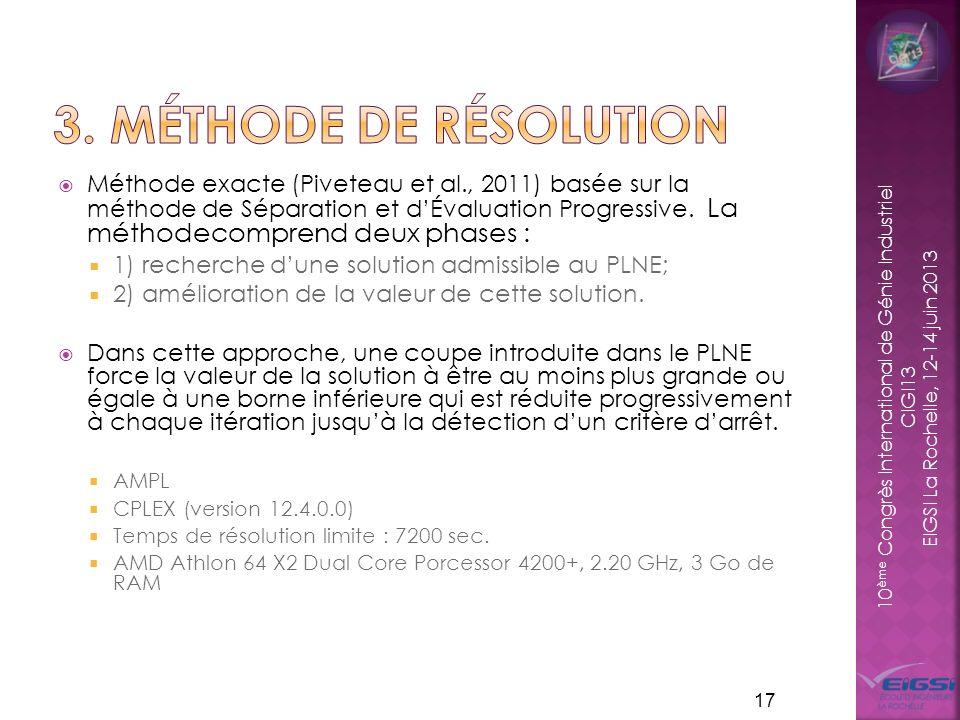 10 ème Congrès International de Génie Industriel CIGI13 EIGSI La Rochelle, 12-14 juin 2013 Méthode exacte (Piveteau et al., 2011) basée sur la méthode de Séparation et dÉvaluation Progressive.
