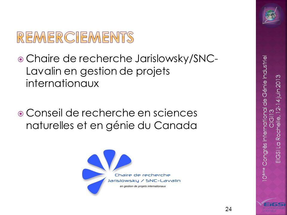 10 ème Congrès International de Génie Industriel CIGI13 EIGSI La Rochelle, 12-14 juin 2013 Chaire de recherche Jarislowsky/SNC- Lavalin en gestion de projets internationaux Conseil de recherche en sciences naturelles et en génie du Canada 24