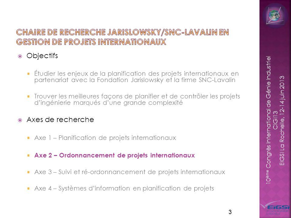 10 ème Congrès International de Génie Industriel CIGI13 EIGSI La Rochelle, 12-14 juin 2013 3 Objectifs Étudier les enjeux de la planification des projets internationaux en partenariat avec la Fondation Jarislowsky et la firme SNC-Lavalin Trouver les meilleures façons de planifier et de contrôler les projets dingénierie marqués dune grande complexité Axes de recherche Axe 1 – Planification de projets internationaux Axe 2 – Ordonnancement de projets internationaux Axe 3 – Suivi et ré-ordonnancement de projets internationaux Axe 4 – Systèmes dinformation en planification de projets