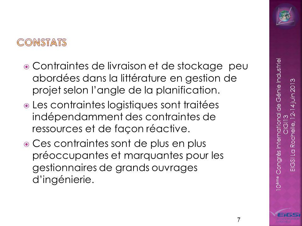 10 ème Congrès International de Génie Industriel CIGI13 EIGSI La Rochelle, 12-14 juin 2013 7 Contraintes de livraison et de stockage peu abordées dans la littérature en gestion de projet selon langle de la planification.