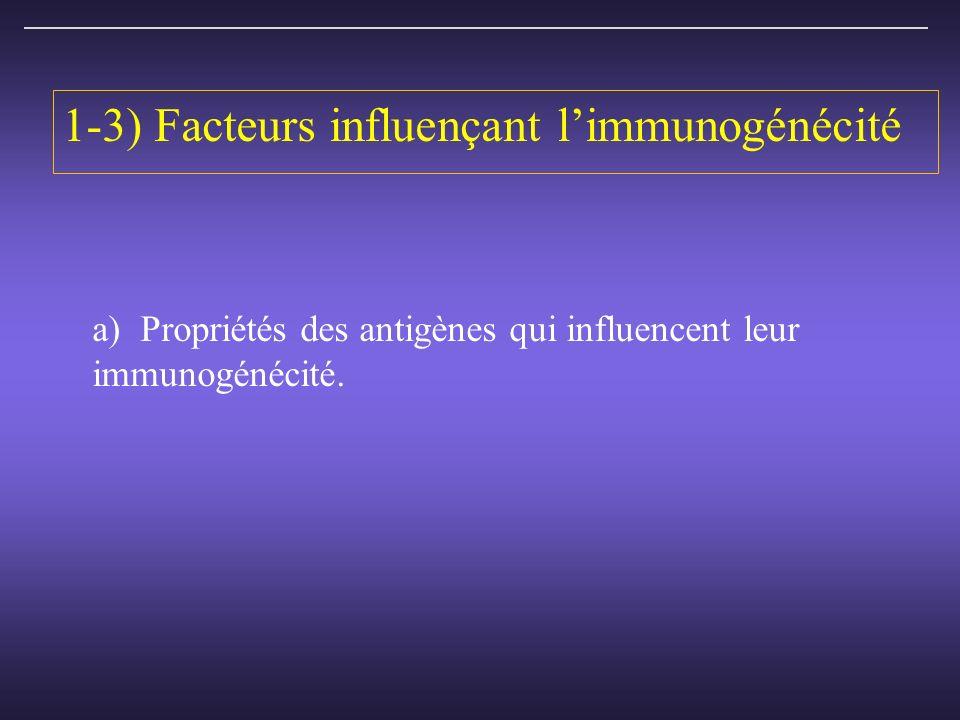1-3) Facteurs influençant limmunogénécité a) Propriétés des antigènes qui influencent leur immunogénécité.