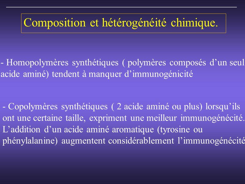 Composition et hétérogénéité chimique.