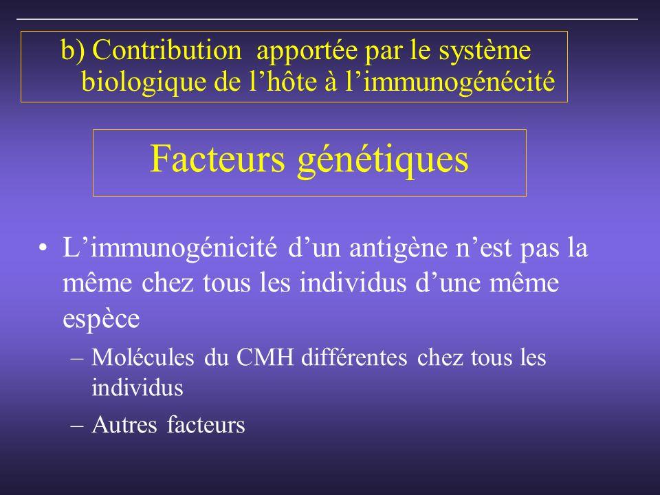 Facteurs génétiques Limmunogénicité dun antigène nest pas la même chez tous les individus dune même espèce –Molécules du CMH différentes chez tous les individus –Autres facteurs b) Contribution apportée par le système biologique de lhôte à limmunogénécité