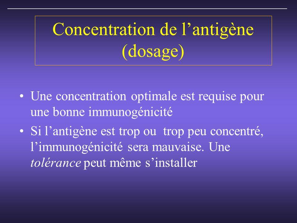 Concentration de lantigène (dosage) Une concentration optimale est requise pour une bonne immunogénicité Si lantigène est trop ou trop peu concentré, limmunogénicité sera mauvaise.