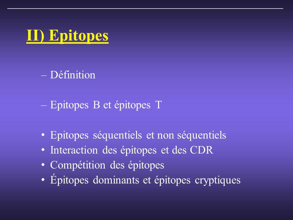 II) Epitopes –Définition –Epitopes B et épitopes T Epitopes séquentiels et non séquentiels Interaction des épitopes et des CDR Compétition des épitopes Épitopes dominants et épitopes cryptiques