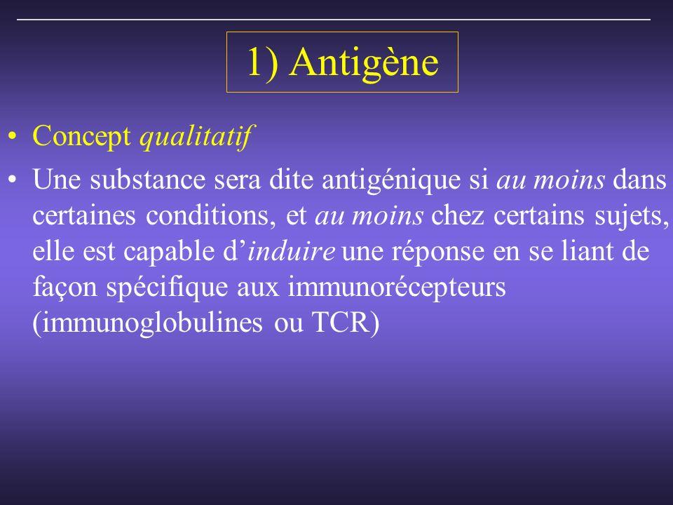 1) Antigène Concept qualitatif Une substance sera dite antigénique si au moins dans certaines conditions, et au moins chez certains sujets, elle est capable dinduire une réponse en se liant de façon spécifique aux immunorécepteurs (immunoglobulines ou TCR)